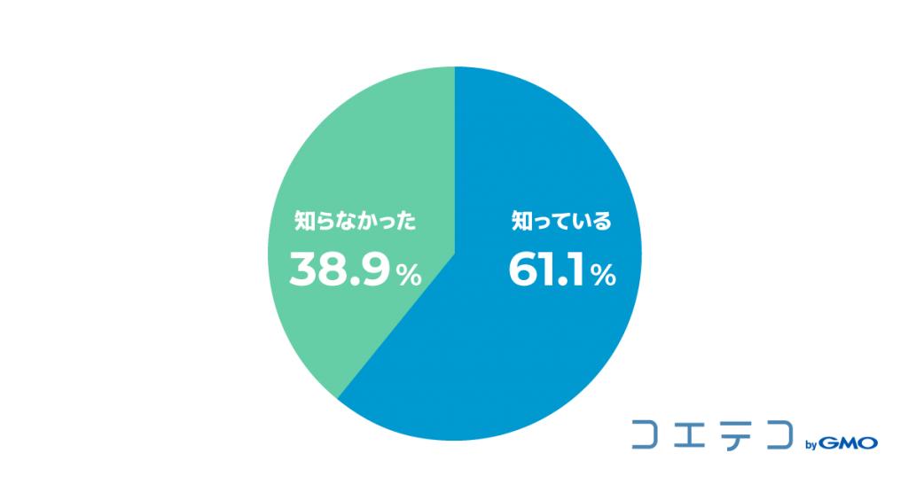 保護者意識調査グラフ_20190306